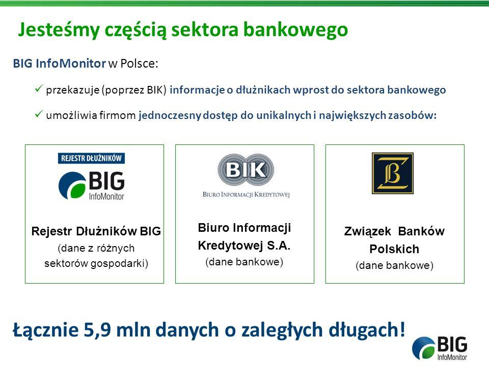 Dziękuję za uwagę KONTAKT: biuro@big.pl 22 486 56 56