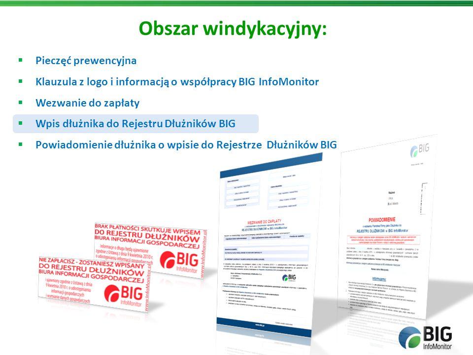Obszar windykacyjny: Pieczęć prewencyjna Klauzula z logo i informacją o współpracy BIG InfoMonitor Wezwanie do zapłaty Wpis dłużnika do Rejestru Dłużn