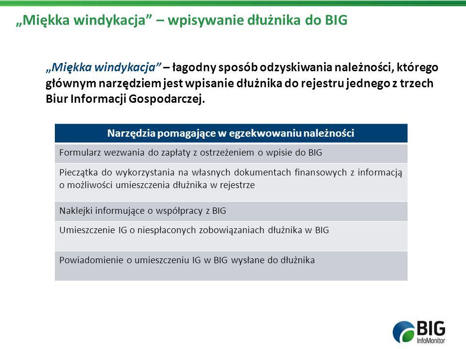 Miękka windykacja – wpisywanie dłużnika do BIG Miękka windykacja – łagodny sposób odzyskiwania należności, którego głównym narzędziem jest wpisanie dł