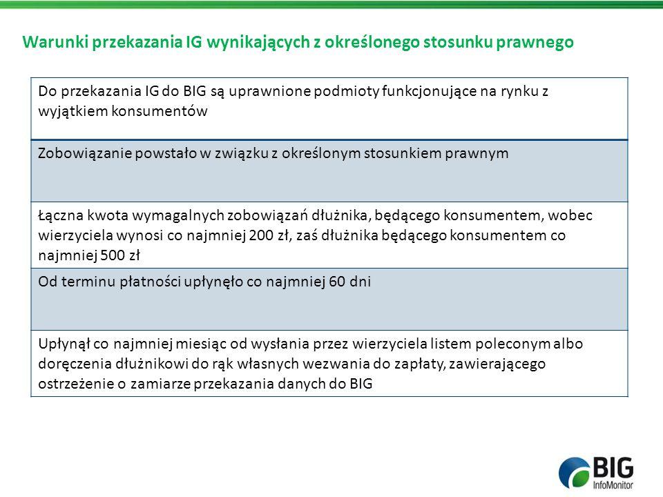 Warunki przekazania IG wynikających z określonego stosunku prawnego Do przekazania IG do BIG są uprawnione podmioty funkcjonujące na rynku z wyjątkiem