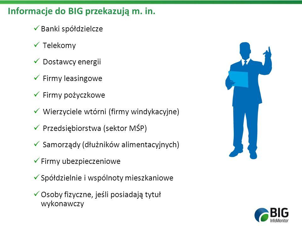 Informacje do BIG przekazują m. in. Banki spółdzielcze Telekomy Dostawcy energii Firmy leasingowe Firmy pożyczkowe Wierzyciele wtórni (firmy windykacy
