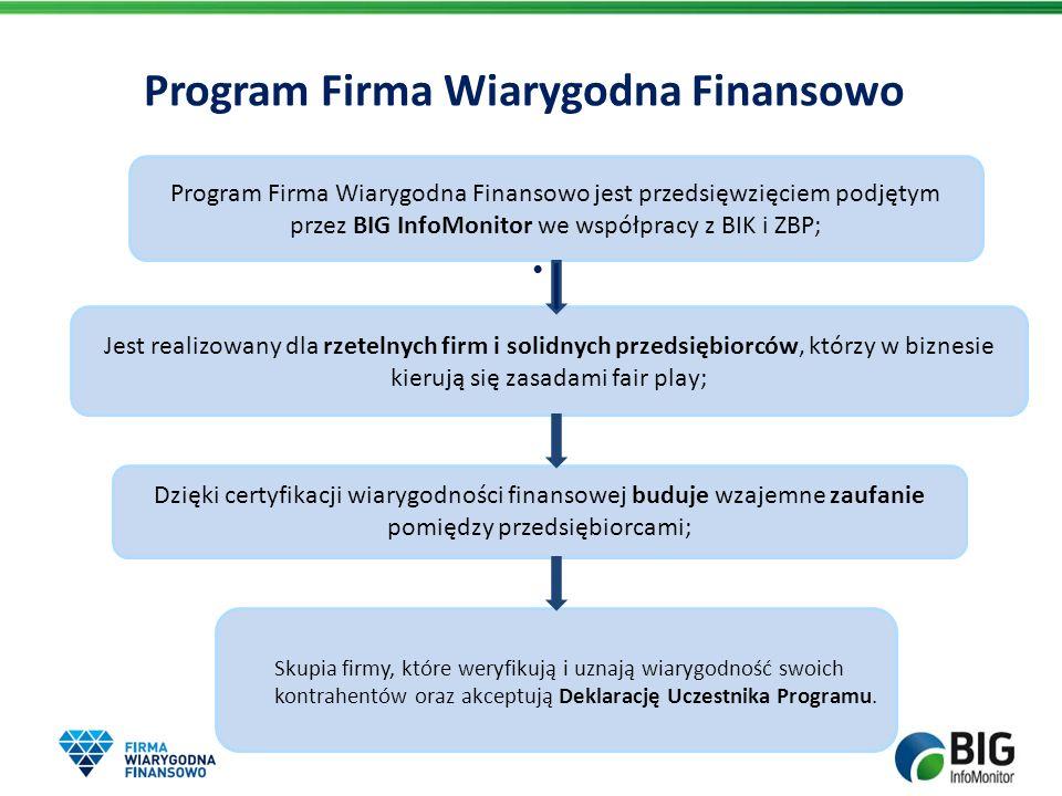Program Firma Wiarygodna Finansowo jest przedsięwzięciem podjętym przez BIG InfoMonitor we współpracy z BIK i ZBP; Jest realizowany dla rzetelnych fir