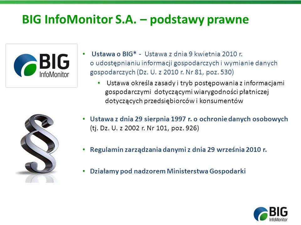 BIG InfoMonitor S.A. – podstawy prawne Ustawa o BIG* - Ustawa z dnia 9 kwietnia 2010 r. o udostępnianiu informacji gospodarczych i wymianie danych gos