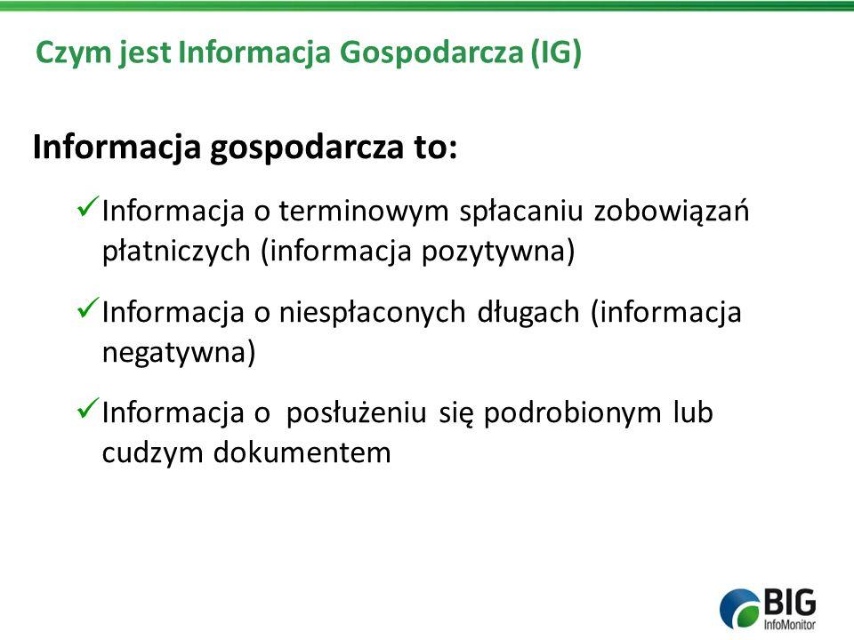 Czym jest Informacja Gospodarcza (IG) Informacja gospodarcza to: Informacja o terminowym spłacaniu zobowiązań płatniczych (informacja pozytywna) Infor