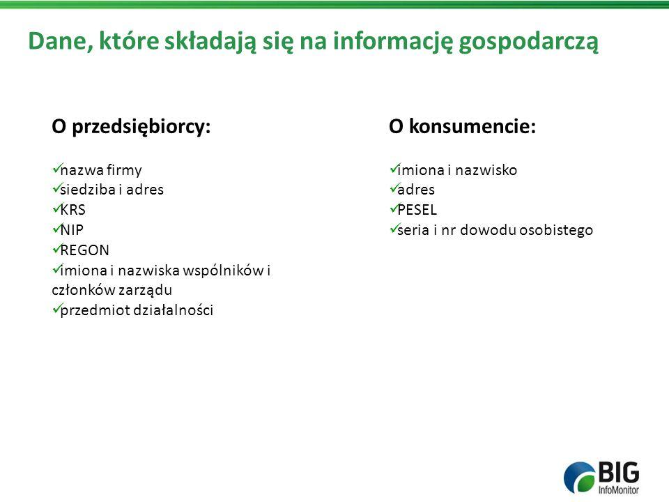 Dane, które składają się na informację gospodarczą O przedsiębiorcy: nazwa firmy siedziba i adres KRS NIP REGON imiona i nazwiska wspólników i członkó