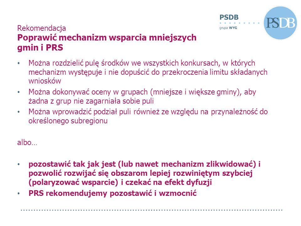 Rekomendacja Poprawić mechanizm wsparcia mniejszych gmin i PRS Można rozdzielić pulę środków we wszystkich konkursach, w których mechanizm występuje i