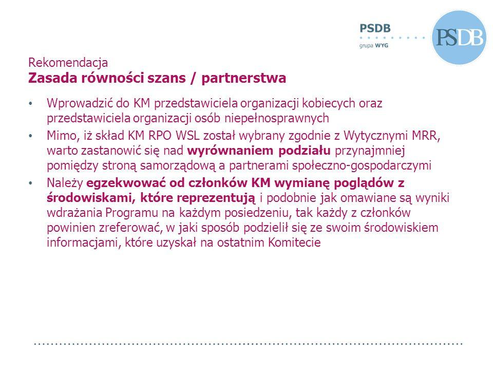 Rekomendacja Zasada równości szans / partnerstwa Wprowadzić do KM przedstawiciela organizacji kobiecych oraz przedstawiciela organizacji osób niepełno