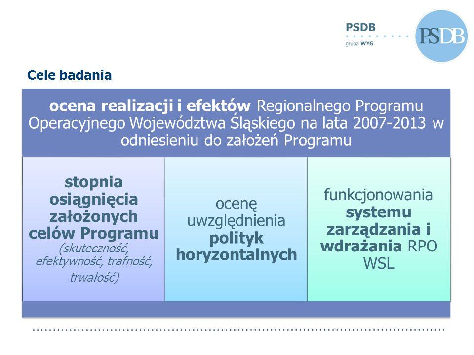 ocena realizacji i efektów Regionalnego Programu Operacyjnego Województwa Śląskiego na lata 2007-2013 w odniesieniu do założeń Programu stopnia osiągn