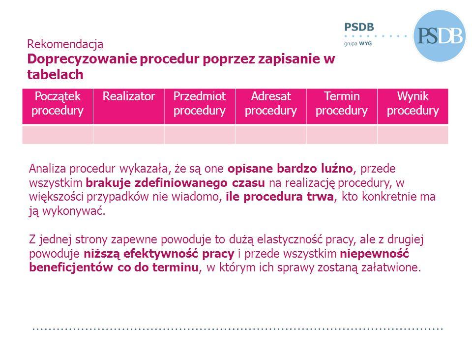 Rekomendacja Doprecyzowanie procedur poprzez zapisanie w tabelach Początek procedury RealizatorPrzedmiot procedury Adresat procedury Termin procedury