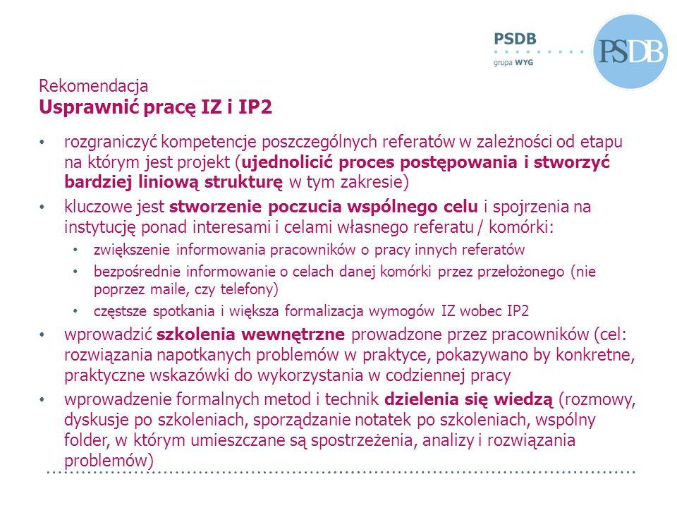 Rekomendacja Usprawnić pracę IZ i IP2 rozgraniczyć kompetencje poszczególnych referatów w zależności od etapu na którym jest projekt (ujednolicić proc