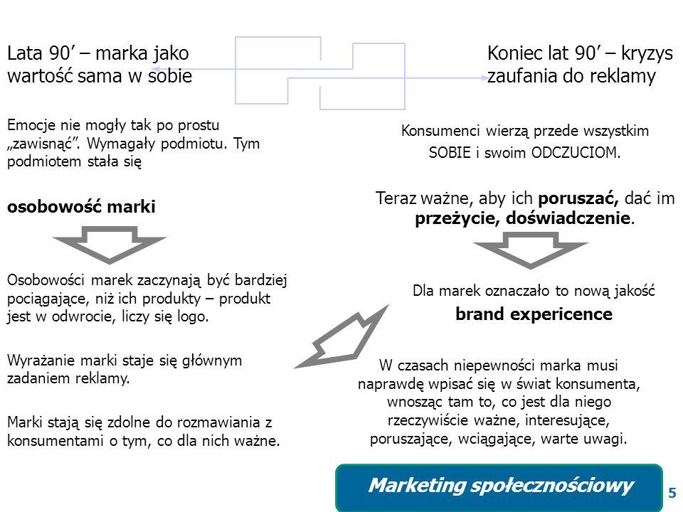 6 Osobowość marki Doświadczenie Marketing społecznościowy Symbol, ikona, obraz - pozawerbalne środki wyrazu Wieloznaczność, interpretacja Intuicja, odczucie, poszukiwanie własnych doświadczeń Uzgadnianie opinii, wymiana doświadczeń Myślenie odrzucające kanoniczną logikę: symboliczne, magiczne Nowe narzędzia znacznie bardziej zgodne z kobiecym odbierania widzenia świata.