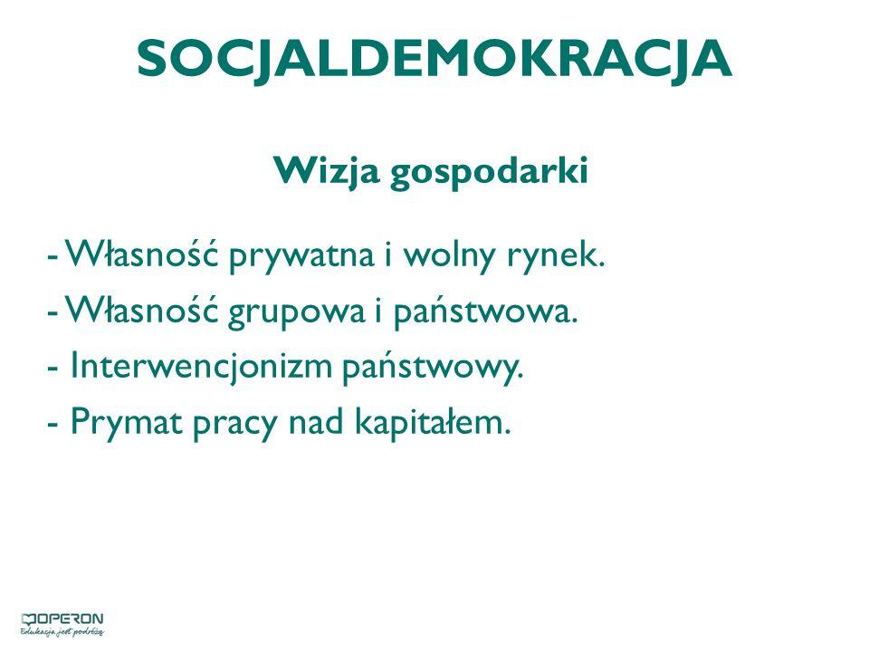 SOCJALDEMOKRACJA Wizja gospodarki - Własność prywatna i wolny rynek.