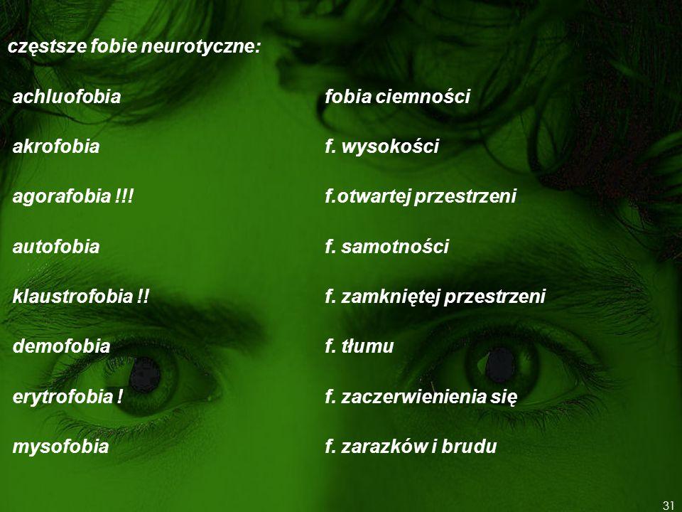 31 częstsze fobie neurotyczne: achluofobiafobia ciemności akrofobiaf. wysokości agorafobia !!!f.otwartej przestrzeni autofobiaf. samotności klaustrofo