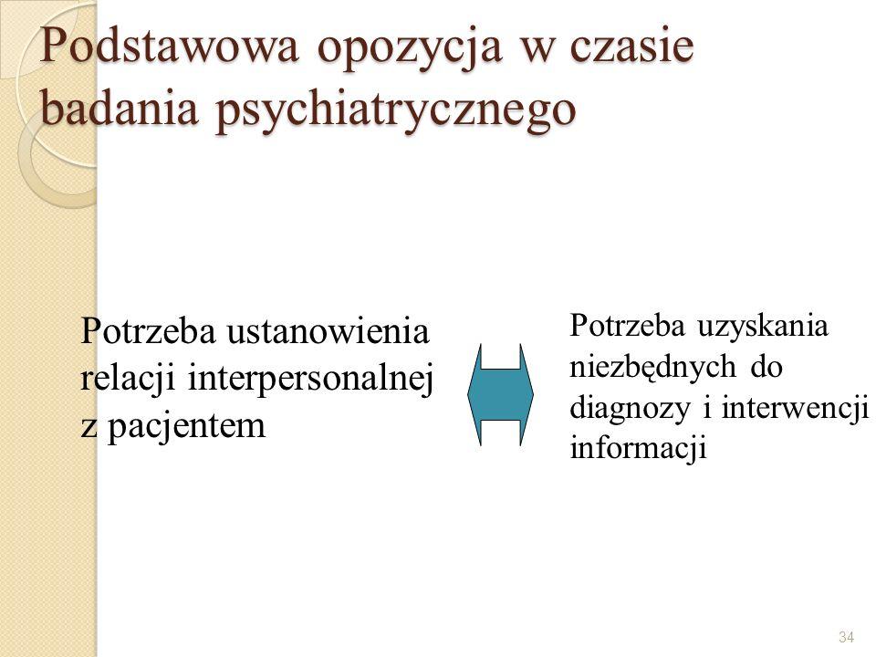 Podstawowa opozycja w czasie badania psychiatrycznego 34 Potrzeba ustanowienia relacji interpersonalnej z pacjentem Potrzeba uzyskania niezbędnych do