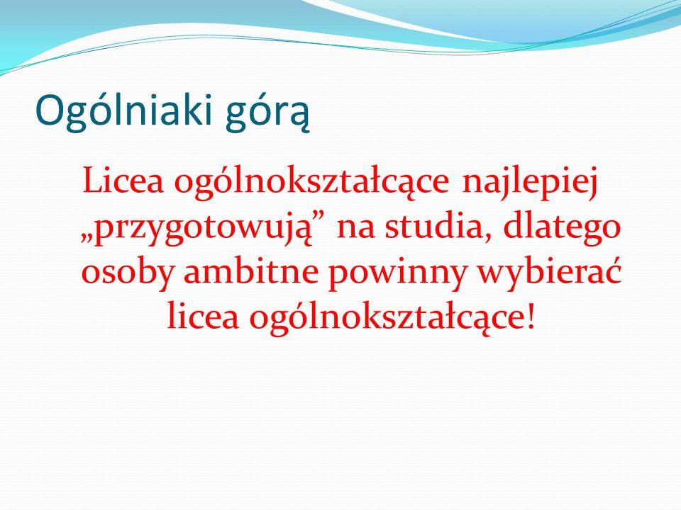 Ogólniaki górą Licea ogólnokształcące najlepiej przygotowują na studia, dlatego osoby ambitne powinny wybierać licea ogólnokształcące!