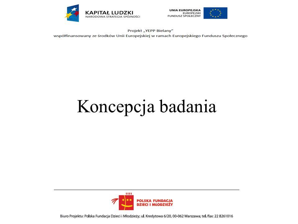 Cele badania 1.Zdiagnozowanie sposobów w jaki młodzież w wieku 13-18 lat spędza czas wolny na terenie dzielnicy Warszawa-Bielany oraz jakie są jej potrzeby w tym zakresie.