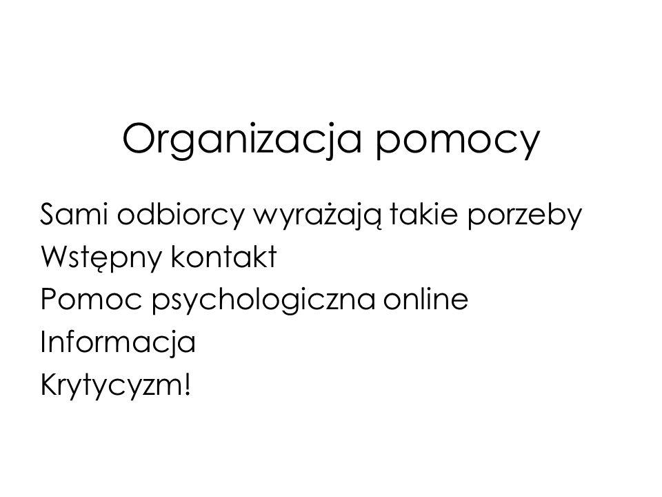 Organizacja pomocy Sami odbiorcy wyrażają takie porzeby Wstępny kontakt Pomoc psychologiczna online Informacja Krytycyzm!