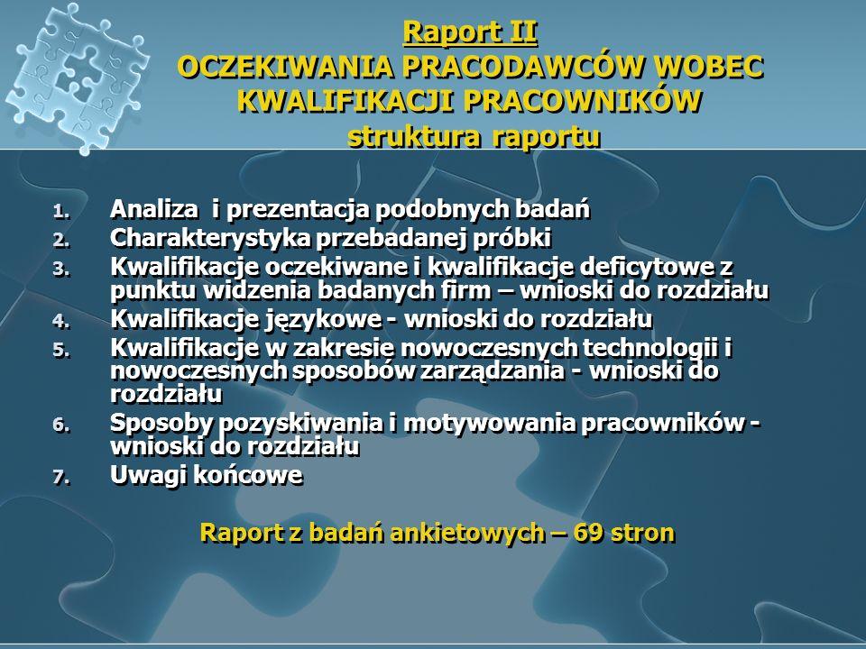 Raport II OCZEKIWANIA PRACODAWCÓW WOBEC KWALIFIKACJI PRACOWNIKÓW struktura raportu 1. Analiza i prezentacja podobnych badań 2. Charakterystyka przebad