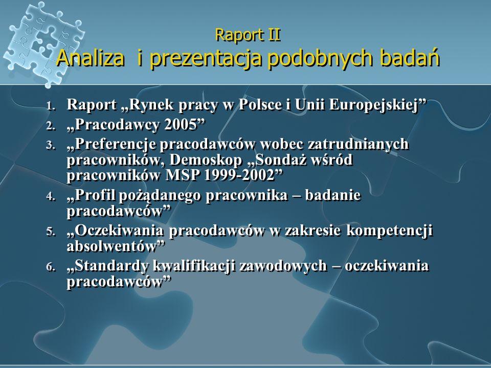 Raport II Analiza i prezentacja podobnych badań 1. Raport Rynek pracy w Polsce i Unii Europejskiej 2. Pracodawcy 2005 3. Preferencje pracodawców wobec