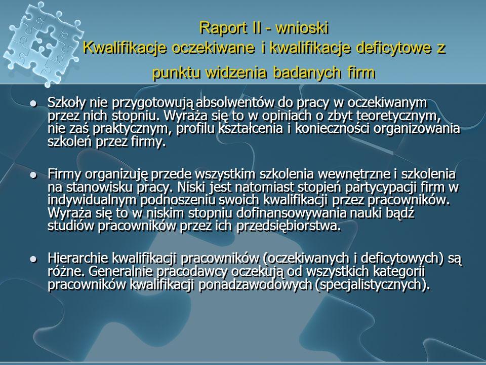 Raport II - wnioski Kwalifikacje oczekiwane i kwalifikacje deficytowe z punktu widzenia badanych firm Szkoły nie przygotowują absolwentów do pracy w o