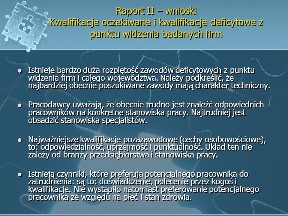 Raport II – wnioski Kwalifikacje oczekiwane i kwalifikacje deficytowe z punktu widzenia badanych firm Istnieje bardzo duża rozpiętość zawodów deficyto