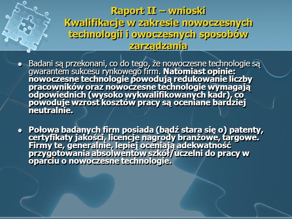 Raport II – wnioski Kwalifikacje w zakresie nowoczesnych technologii i owoczesnych sposobów zarządzania Badani są przekonani, co do tego, że nowoczesn