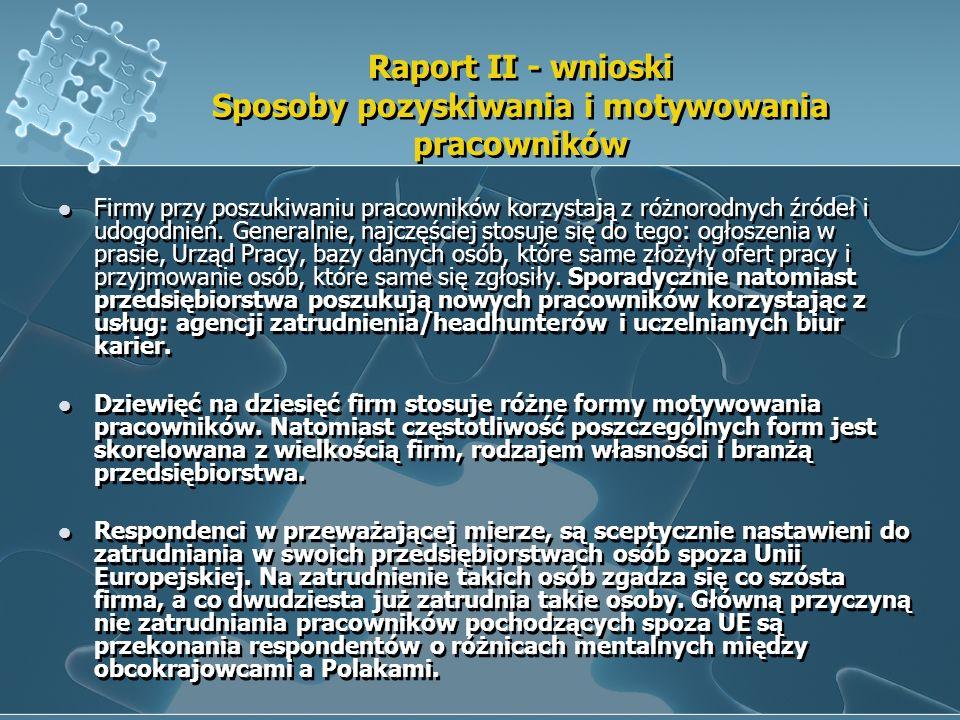 Raport II - wnioski Sposoby pozyskiwania i motywowania pracowników Firmy przy poszukiwaniu pracowników korzystają z różnorodnych źródeł i udogodnień.