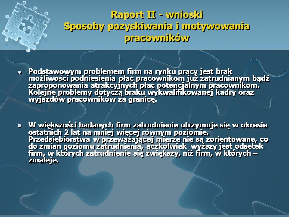 Raport II - wnioski Sposoby pozyskiwania i motywowania pracowników Podstawowym problemem firm na rynku pracy jest brak możliwości podniesienia płac pr