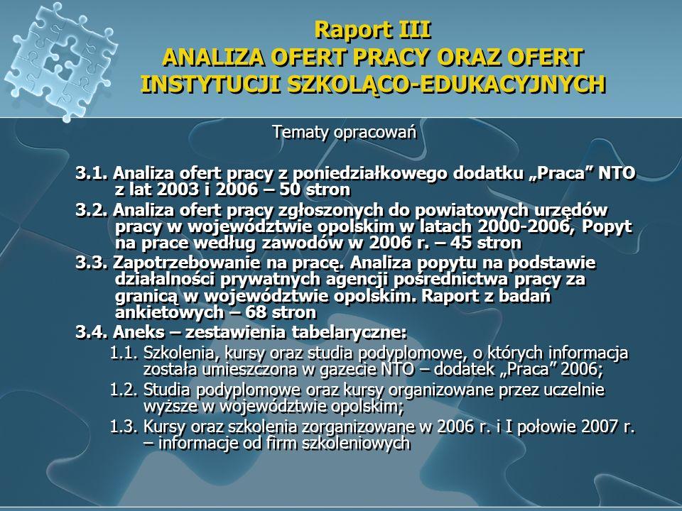 Raport III ANALIZA OFERT PRACY ORAZ OFERT INSTYTUCJI SZKOLĄCO-EDUKACYJNYCH Tematy opracowań 3.1. Analiza ofert pracy z poniedziałkowego dodatku Praca