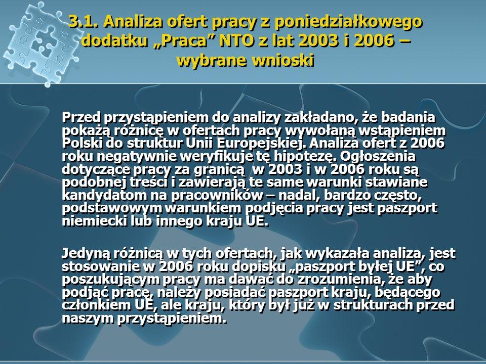 3.1. Analiza ofert pracy z poniedziałkowego dodatku Praca NTO z lat 2003 i 2006 – wybrane wnioski Przed przystąpieniem do analizy zakładano, że badani