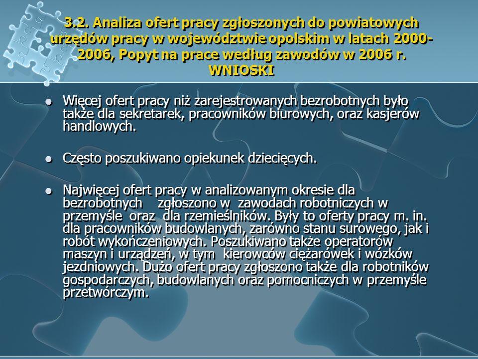 3.2. Analiza ofert pracy zgłoszonych do powiatowych urzędów pracy w województwie opolskim w latach 2000- 2006, Popyt na prace według zawodów w 2006 r.