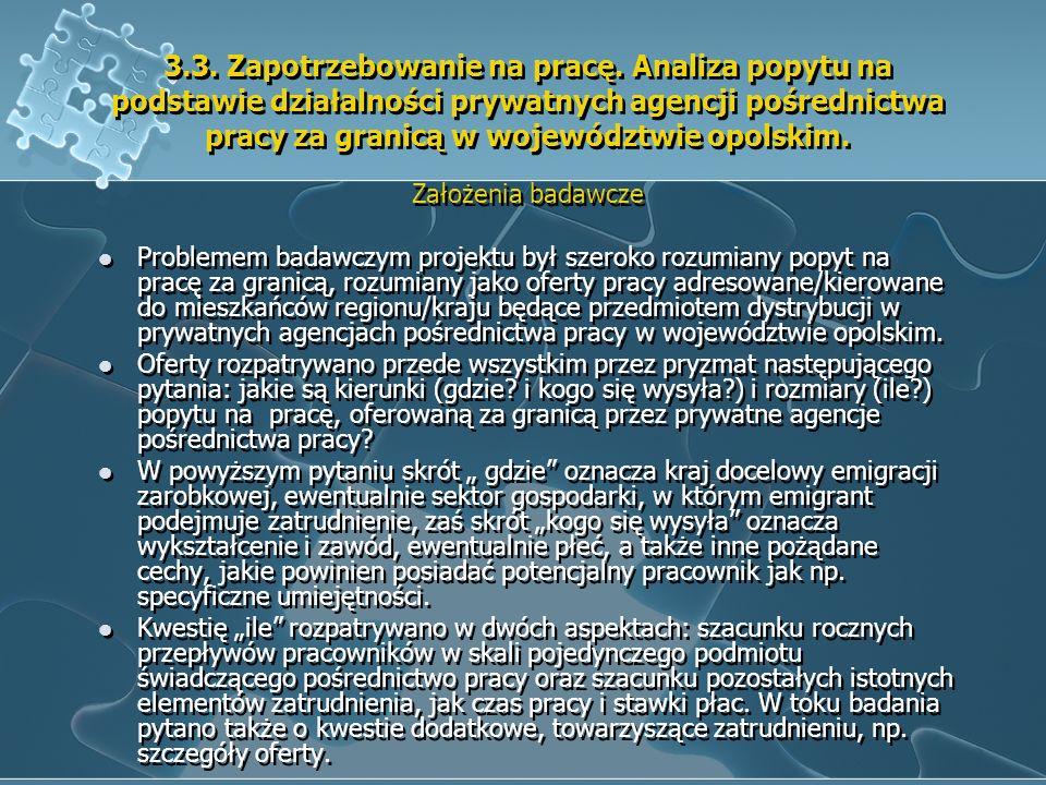 3.3. Zapotrzebowanie na pracę. Analiza popytu na podstawie działalności prywatnych agencji pośrednictwa pracy za granicą w województwie opolskim. Zało