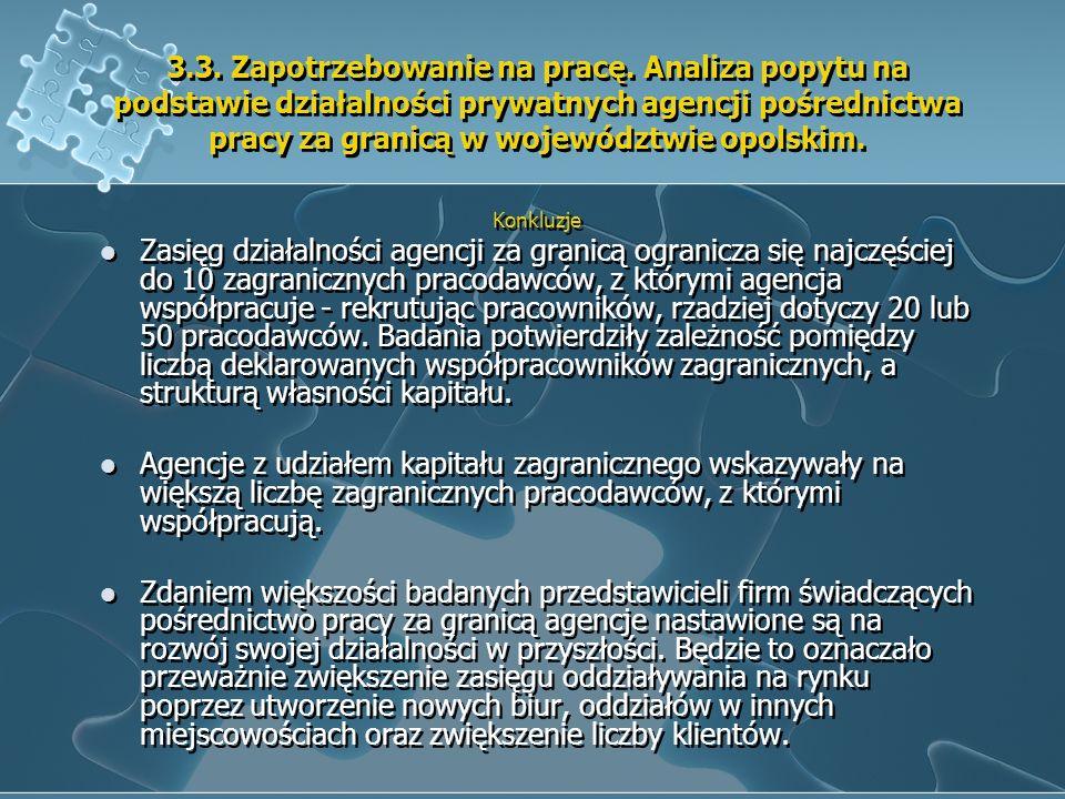 3.3. Zapotrzebowanie na pracę. Analiza popytu na podstawie działalności prywatnych agencji pośrednictwa pracy za granicą w województwie opolskim. Konk