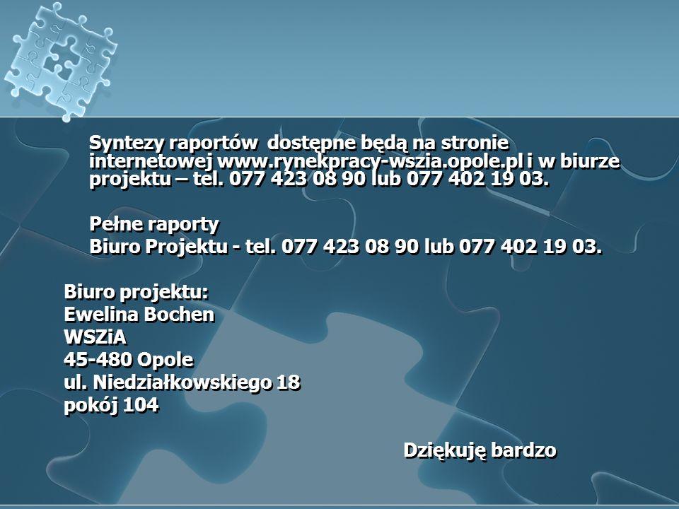 Syntezy raportów dostępne będą na stronie internetowej www.rynekpracy-wszia.opole.pl i w biurze projektu – tel. 077 423 08 90 lub 077 402 19 03. Pełne