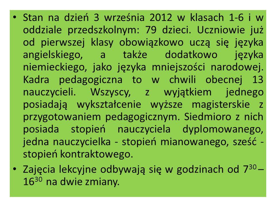 Stan na dzień 3 września 2012 w klasach 1-6 i w oddziale przedszkolnym: 79 dzieci.
