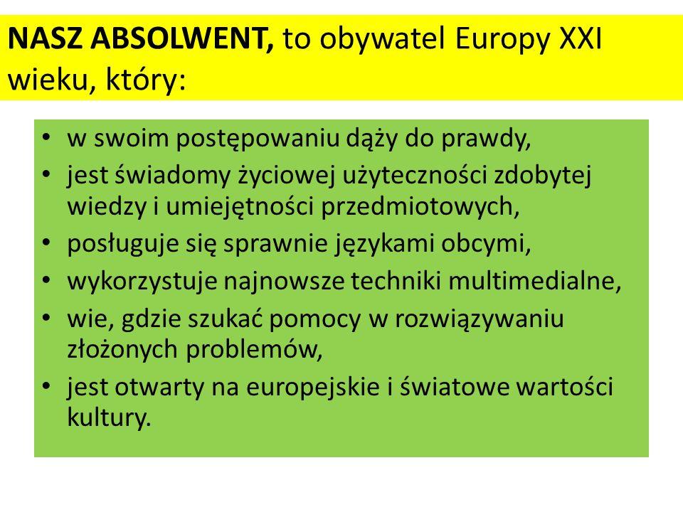NASZ ABSOLWENT, to obywatel Europy XXI wieku, który: w swoim postępowaniu dąży do prawdy, jest świadomy życiowej użyteczności zdobytej wiedzy i umiejętności przedmiotowych, posługuje się sprawnie językami obcymi, wykorzystuje najnowsze techniki multimedialne, wie, gdzie szukać pomocy w rozwiązywaniu złożonych problemów, jest otwarty na europejskie i światowe wartości kultury.