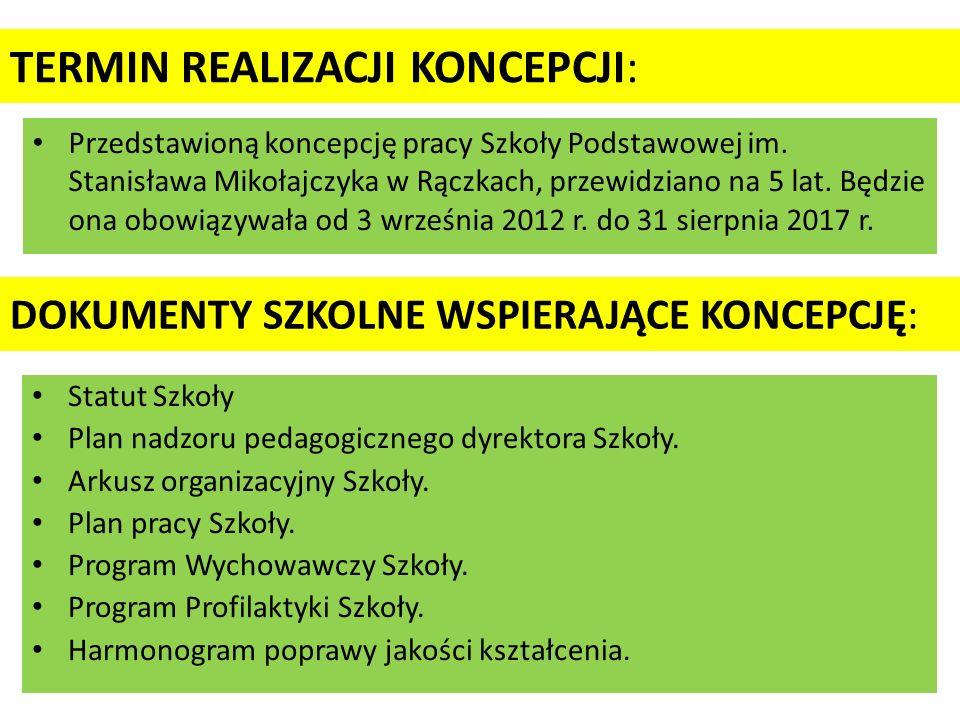 TERMIN REALIZACJI KONCEPCJI: Statut Szkoły Plan nadzoru pedagogicznego dyrektora Szkoły.