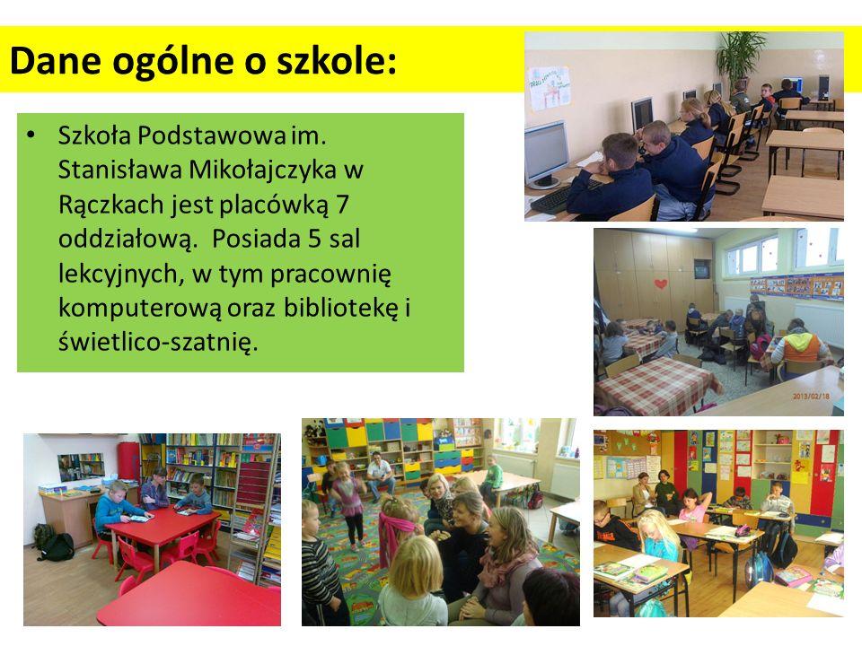 Dane ogólne o szkole: Szkoła Podstawowa im.
