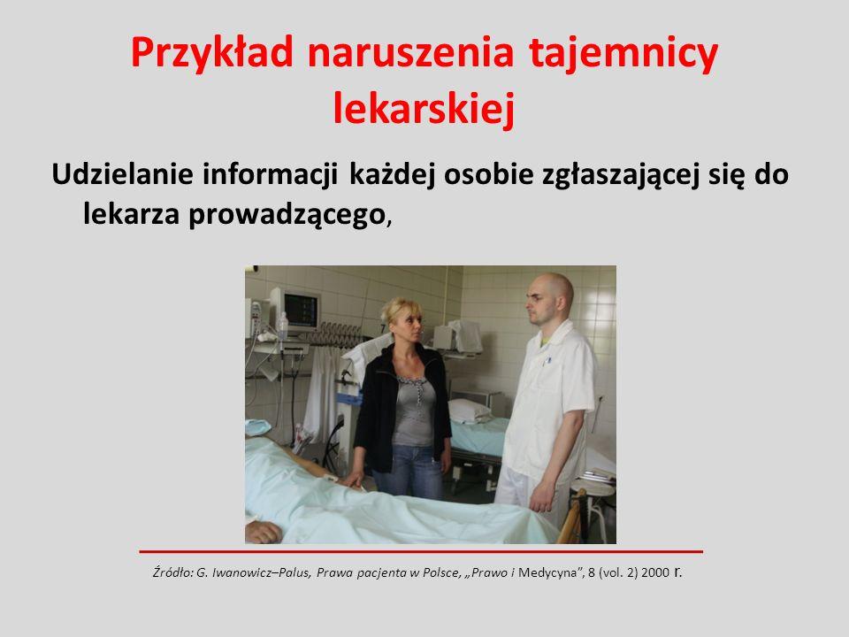 Udzielanie informacji każdej osobie zgłaszającej się do lekarza prowadzącego, Źródło: G. Iwanowicz–Palus, Prawa pacjenta w Polsce, Prawo i Medycyna, 8