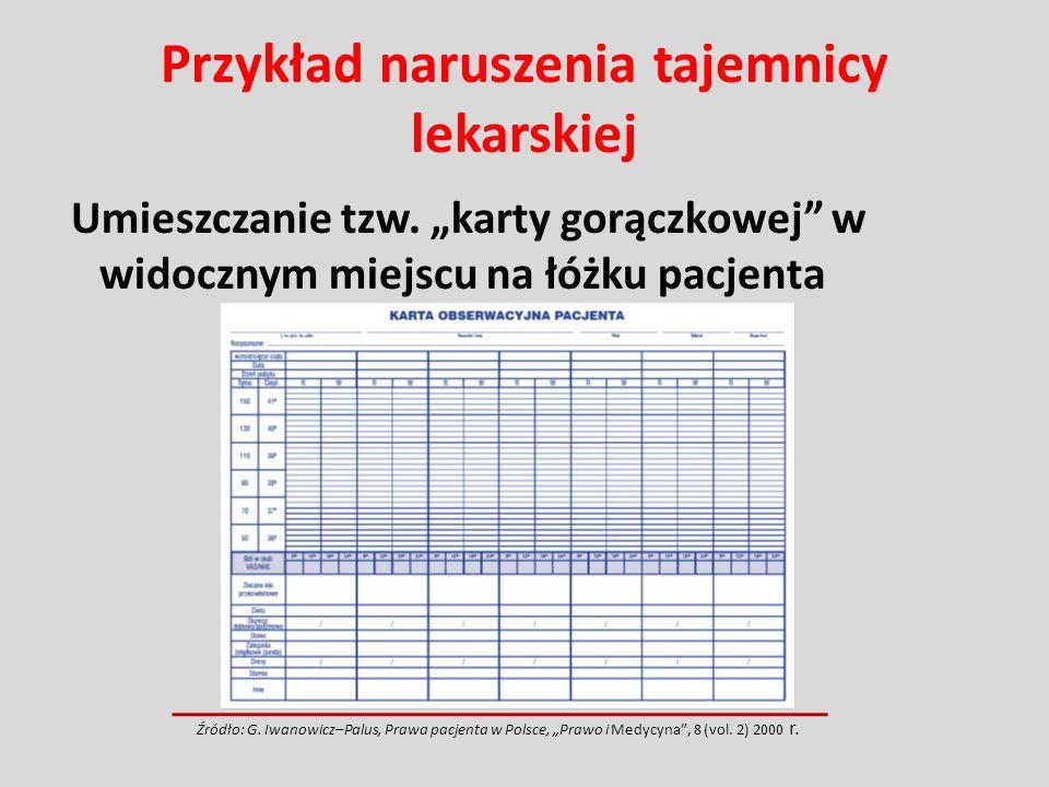 Przykład naruszenia tajemnicy lekarskiej Umieszczanie tzw. karty gorączkowej w widocznym miejscu na łóżku pacjenta Źródło: G. Iwanowicz–Palus, Prawa p