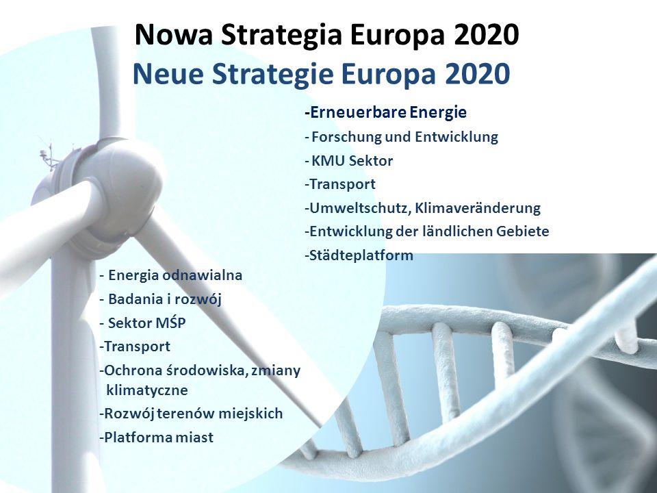 Priorytety Strategii Europa 2020 ROZWÓJ INTELIGENTNY: rozwój gospodarki opartej na wiedzy i innowacji ROZWÓJ ZRÓWNOWAŻONY: wspieranie gospodarki opartej na wiedzy i innowacji ROZWÓJ SPRZYJAJĄCY WŁĄCZENIU SPOŁECZNEMU: wspieranie gospodarki o wysokim poziomie zatrudnienia, zapewniającej spójność społeczną i terytorialną INTELLIGENTE ENTWICKLUNG: basierte auf Wissen und Innovation Wirtschaftsentwicklung GLEICHHALTIGE ENTWICKLUNG: basierte auf Wissen und Innovation Wirtschaftsförderung FÖRDERUNG DER SOZIALEN INTEGRATION: Förderung der Wirtschaft und Beschäftigung, wodurch soziale und territoriale Kohärenz gesichert wird.