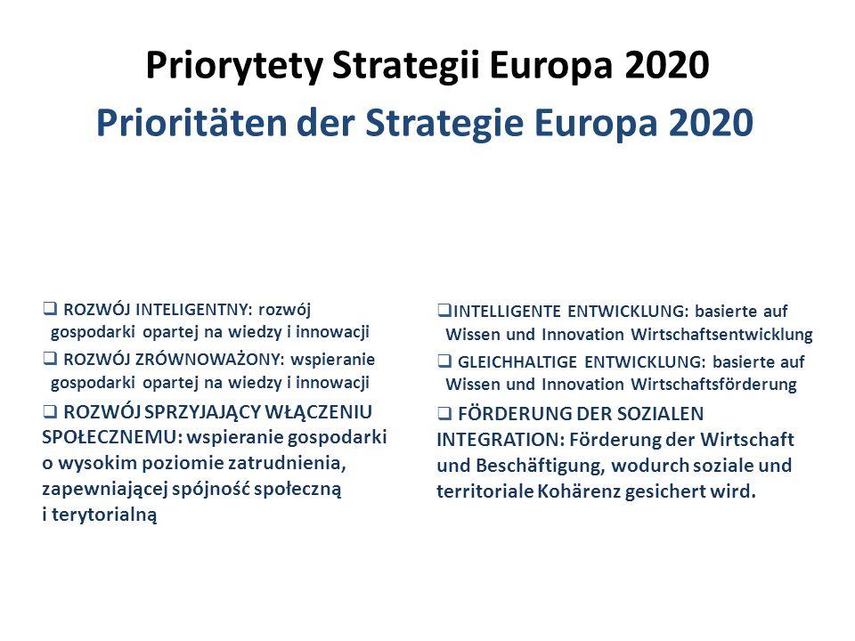 Cele Unii Europejskiej zawarte w Strategii Europa 2020 Do 2020 r.: 75% powinien wynosić wskaźnik zatrudnienia osób w wieku 20-64 lata 3% PKB Unii należy przeznaczyć na inwestycje w badania i rozwój należy osiągnąć cele 20/20/20 w zakresie klimatu i energii, w tym ograniczenie emisji węgla nawet o 30%, jeśli pozwolą na to warunki do 10% należy ograniczyć liczbę osób przedwcześnie kończących naukę szkolną, a min.
