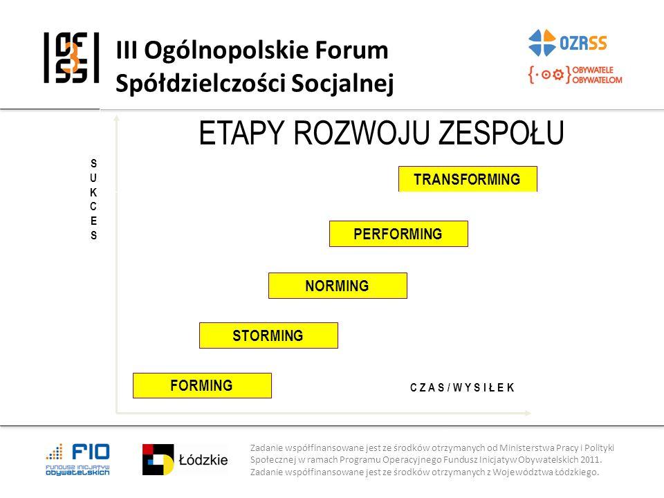 Zadanie współfinansowane jest ze środków otrzymanych od Ministerstwa Pracy i Polityki Społecznej w ramach Programu Operacyjnego Fundusz Inicjatyw Obywatelskich 2011.