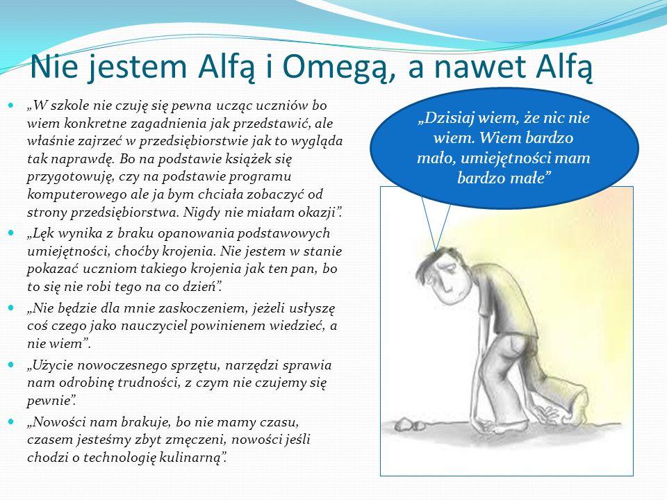 Nie jestem Alfą i Omegą, a nawet Alfą W szkole nie czuję się pewna ucząc uczniów bo wiem konkretne zagadnienia jak przedstawić, ale właśnie zajrzeć w