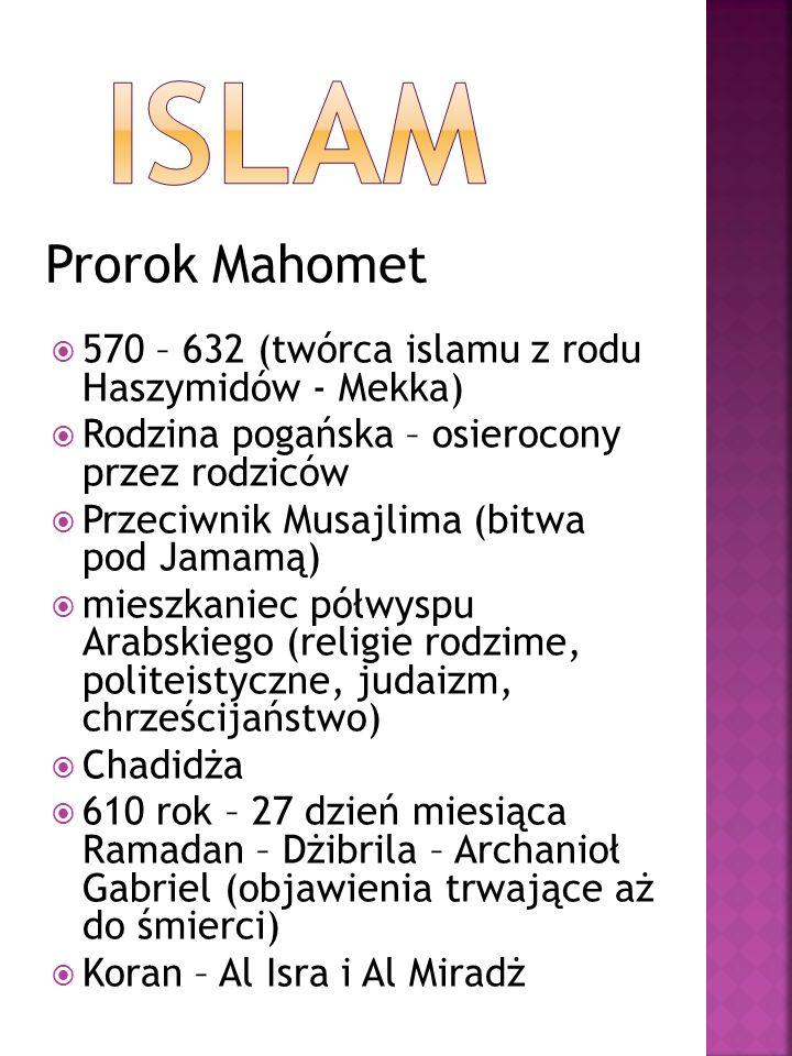 Prorok Mahomet 570 – 632 (twórca islamu z rodu Haszymidów - Mekka) Rodzina pogańska – osierocony przez rodziców Przeciwnik Musajlima (bitwa pod Jamamą) mieszkaniec półwyspu Arabskiego (religie rodzime, politeistyczne, judaizm, chrześcijaństwo) Chadidża 610 rok – 27 dzień miesiąca Ramadan – Dżibrila – Archanioł Gabriel (objawienia trwające aż do śmierci) Koran – Al Isra i Al Miradż