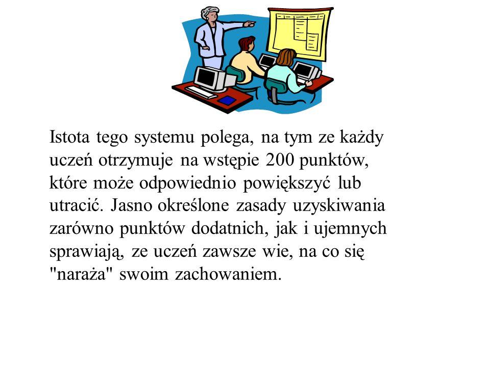 6. Niewypełnianie obowiązków dyżurnego: 5 pkt.
