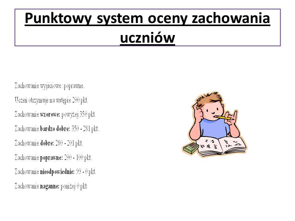 Punktowy system oceny zachowania uczniów