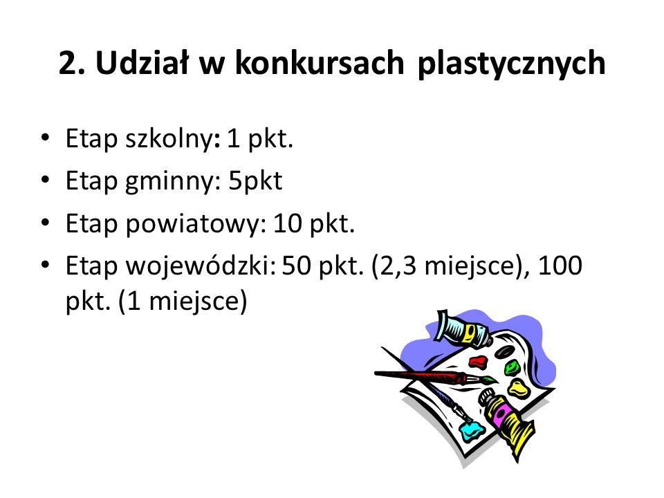 2.Udział w konkursach plastycznych Etap szkolny: 1 pkt.