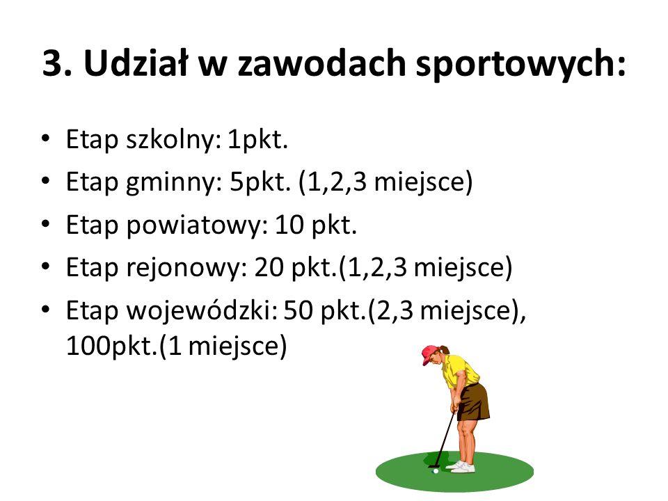 3. Udział w zawodach sportowych: Etap szkolny: 1pkt.