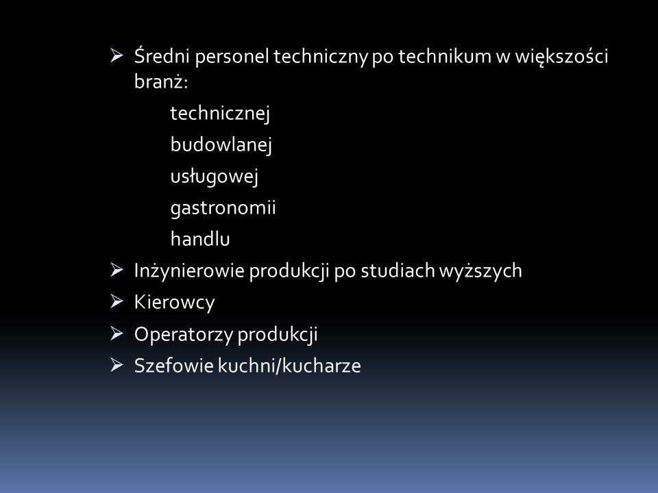 Średni personel techniczny po technikum w większości branż: technicznej budowlanej usługowej gastronomii handlu Inżynierowie produkcji po studiach wyż